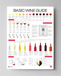 Wine Folly Poster, Basic Wine Guide Print