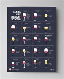 Wine Folly Poster, Famous Wine Blends Print